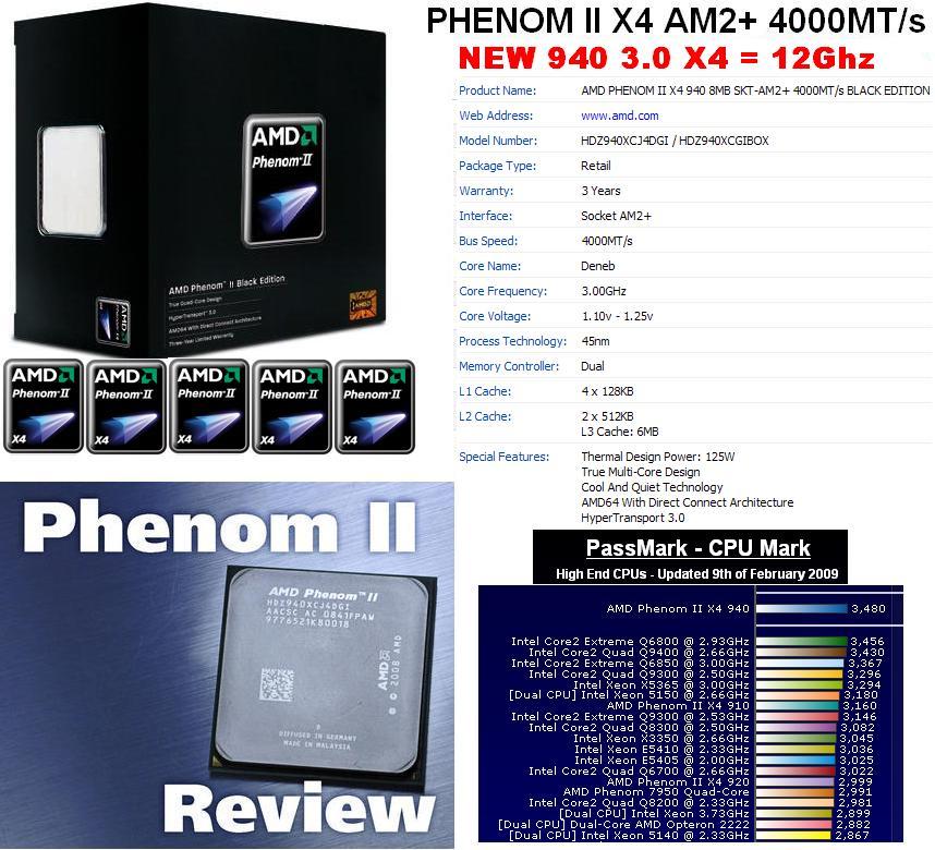 CPU_AMD_AM2_PhenomII940.JPG